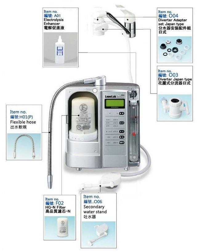 Sơ đồ cấu tạo của máy lọc nước Kangen Leveluk SD501 Platinum
